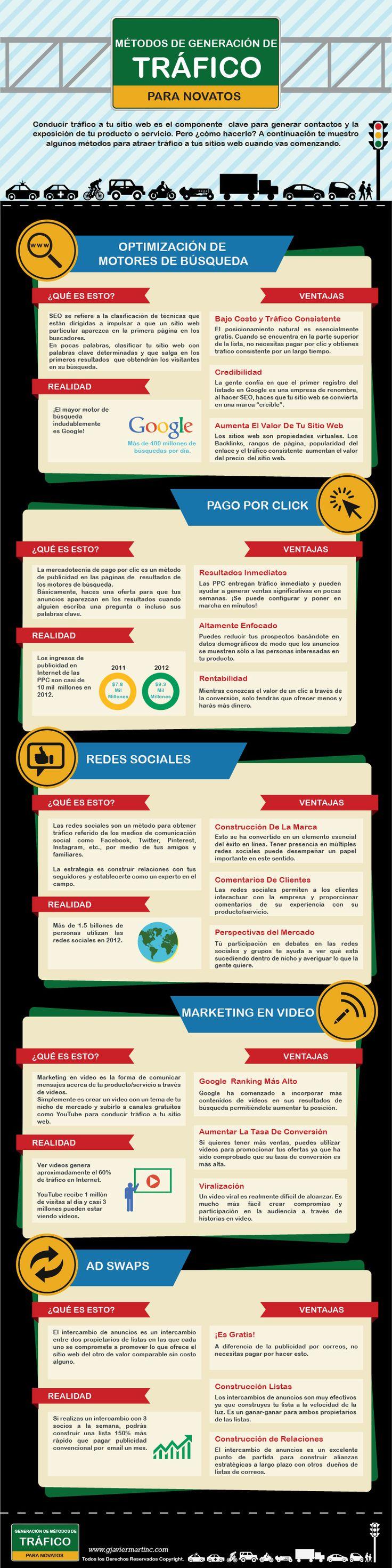 5 Métodos de generación de tráfico para novatos infografia en español. #CommunityManager