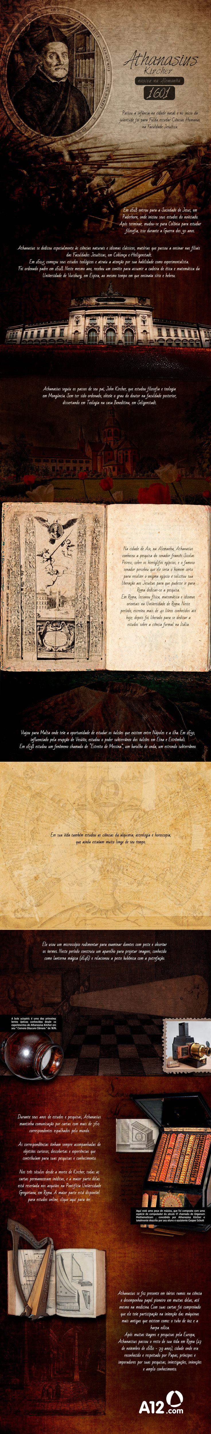 Padres Cientistas: Athanasius Kircher, conhecido por sua versatilidade de conhecimentos.  Nascido em Geisa, Alemanha, em 2 de maio de 1601, Athanasius Kircher passou a infância na cidade natal e no início da juventude foi para Fulda estudar Ciências Humanas na Faculdade Jesuítica