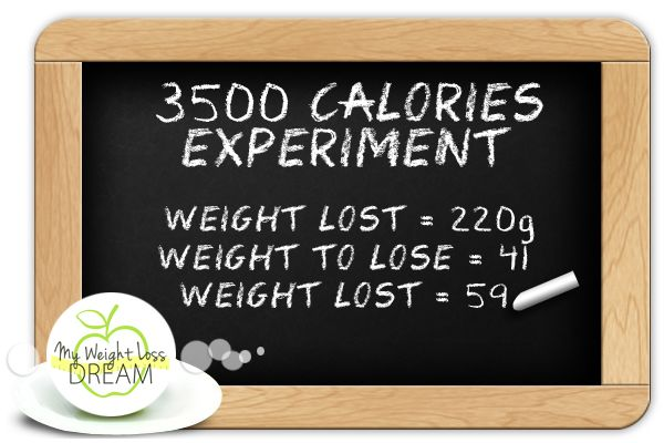 Ever wonder how many #calories you need to drop in order to lose one pound? Here's the answer: #weightlosstips #loseweight