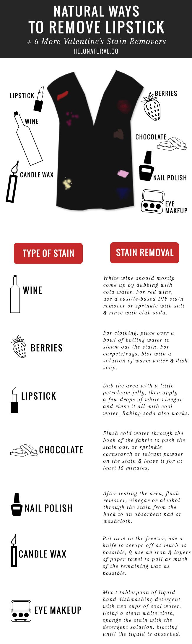 Natural Ways to Remove Lipstick + 6 More Valentine's Day Stain Removers | HelloNatural.co