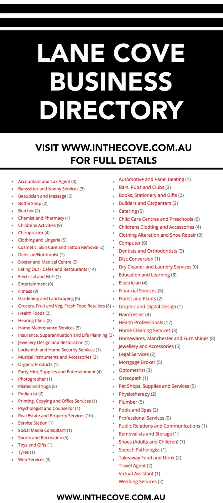 Lane Cove, Sydney Business Directory | At In the Cove, we encourage people to Be Local, Shop Local, Eat Local and Drink Local in Lane Cove.  Please use our directory below to find information about local businesses and services.Cafes, Restaurants, Shopping, Beauty, Food catering, bars, Florists, realestate, haridressers, childcare centres & activities, Fitness, yoga, pilates, Clothing, Grocers, Homewares, gardening, chirporators, dentists, party hire, cakes.... www.inthecove.com.au