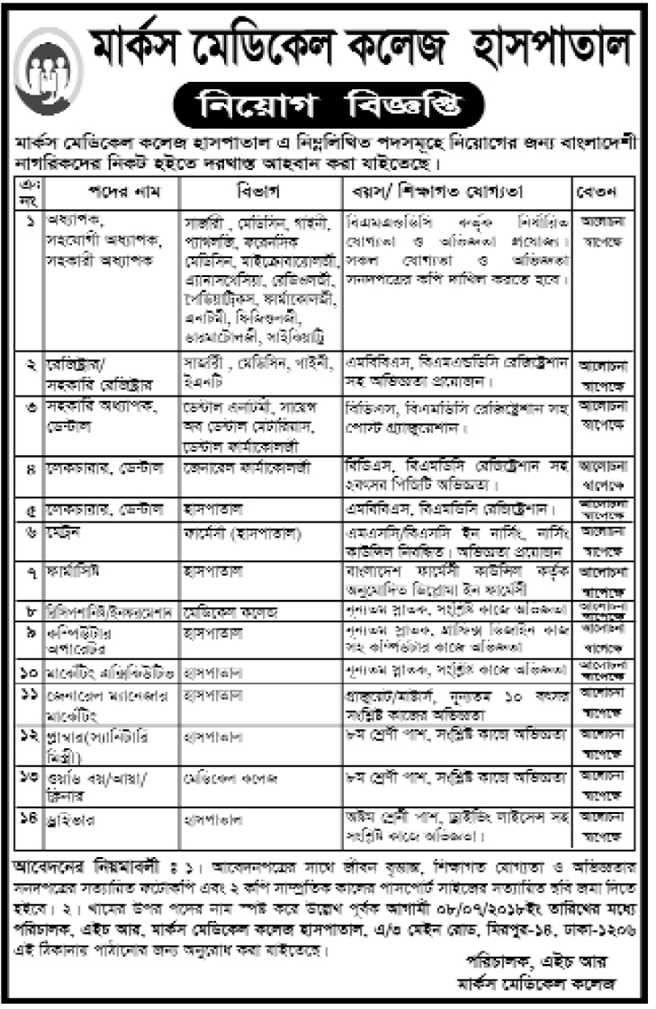 Marks Medical College Hospital Job Circular 2018 | Job