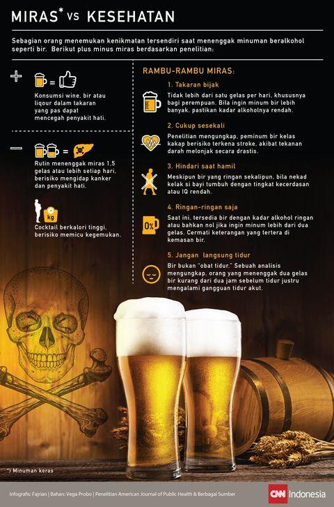 Minuman Keras Versus Kesehatan