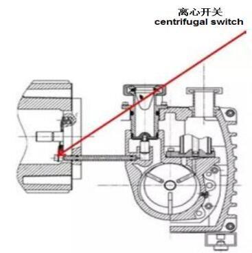 Two-stage rotary vane vacuum pump vacuum pmp Pinterest Vacuums