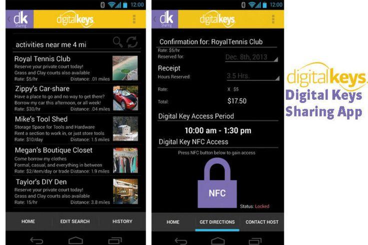 Digital Keys Sharing App