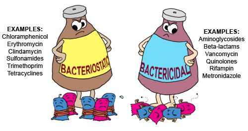 antibiotics: bacteriostatic vs bacteriocidal