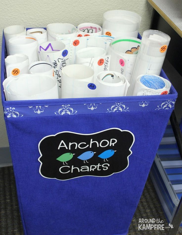 Anchor chart storage with color coded charts~Visit this post for more classroom organization ideas!