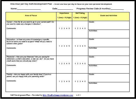 12 b sta bilderna om Personal Development Template p Pinterest – Personal Development Portfolio Template