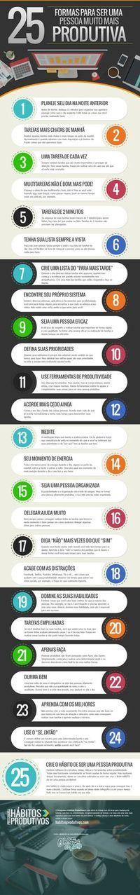 Um infográfico com 25 formas de ser uma pessoa produtiva que traz algumas dicas…
