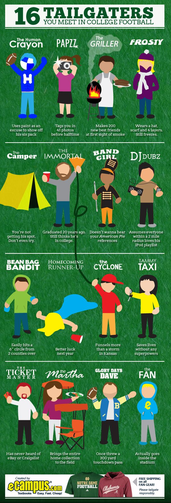 16 Tailgaters You Meet In College Football [INFOGRAPHIC]