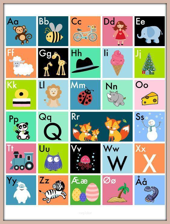 Har fundet endnu en bogstavplakat. Og igen er den gal med o'et, desværre. Ellers er det godt nok en fin plakat!