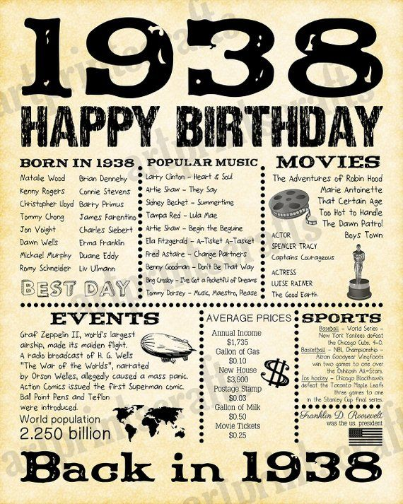 80th Birthday 1938 Fun Facts 1938 For Husband Gift For 60th