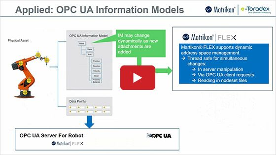 Learn how to develop #OPC UA-enabled products for Industry