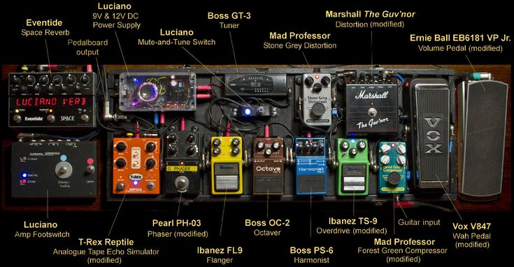 127 best guitar pedals effects pedals images on pinterest guitar pedals fuzz and bass guitars. Black Bedroom Furniture Sets. Home Design Ideas