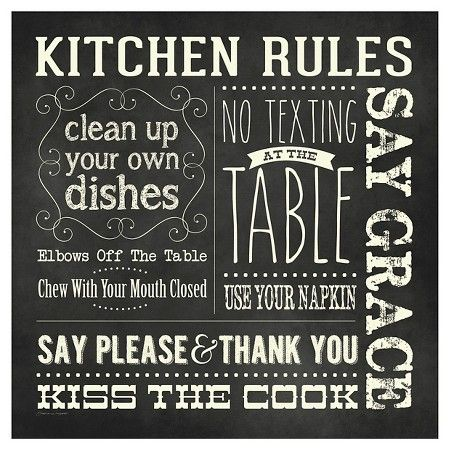 Thirstystone Kitchen Rules Chalkboard Occasions Trivet