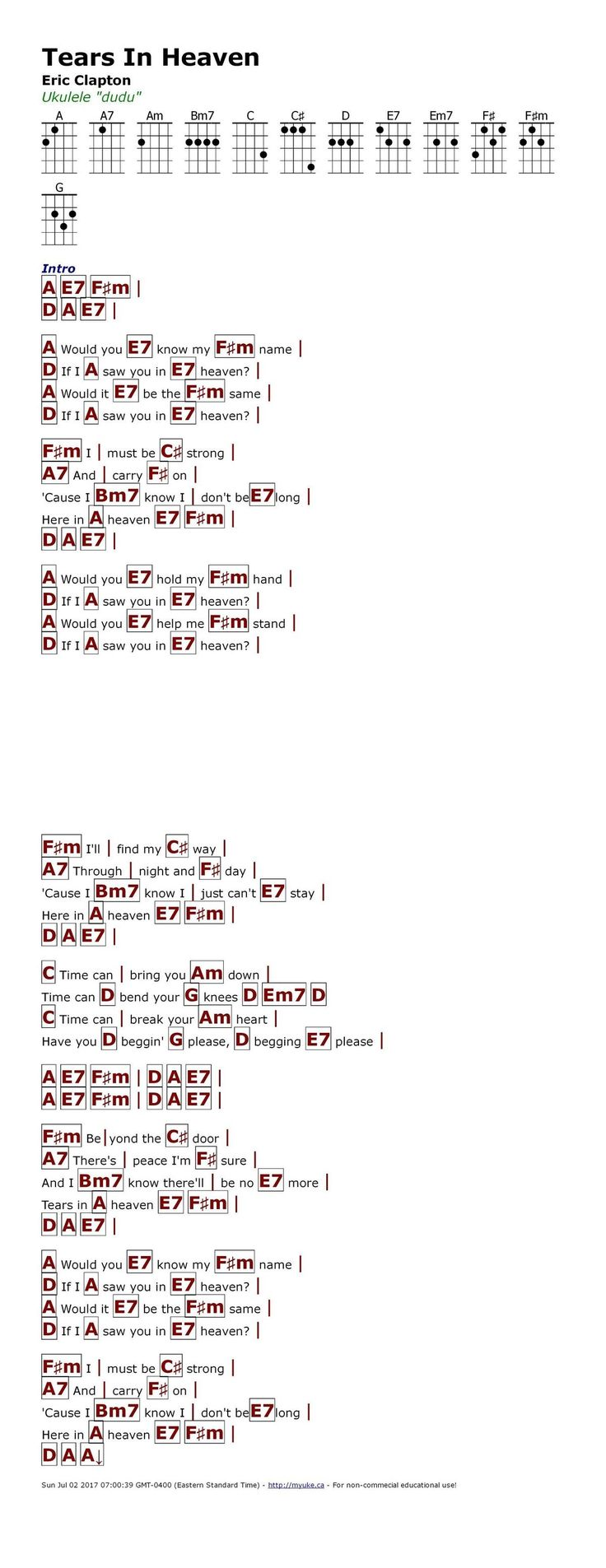 Learn about great guitar chords . guitarchords in 2020