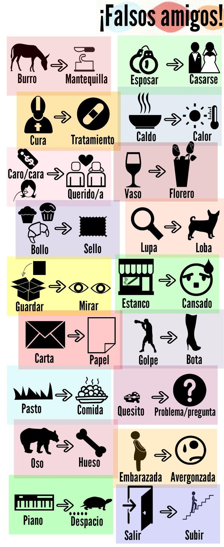 Infografía de Falsos Amigos para alumnos italianos de Español. Falsi Amici, False Friends italian-spanish.