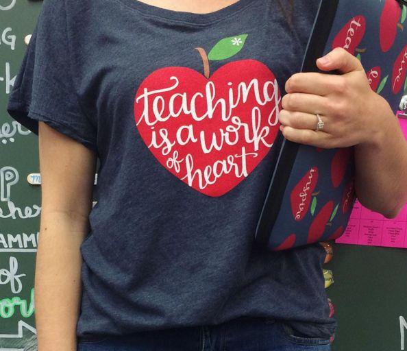 Miss 5th: Erin Condren Teacher Planner Review