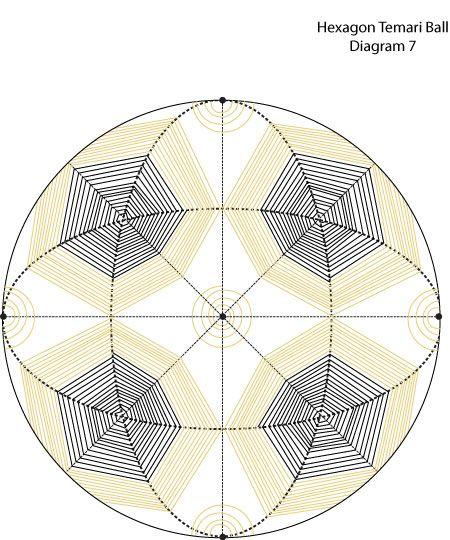 hexagon temari diagram