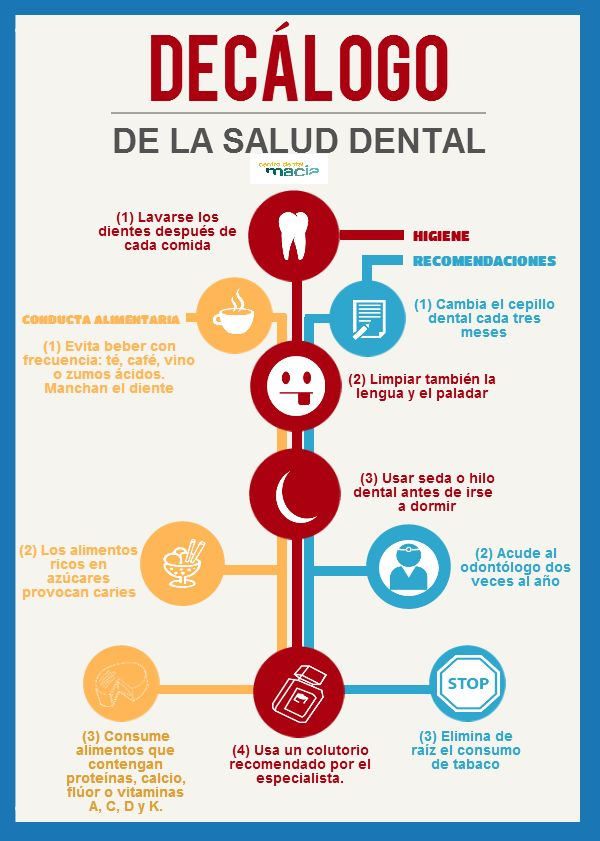 #Infografia: Decálogo de la salud #dental                                                                                                                                                                                 Más