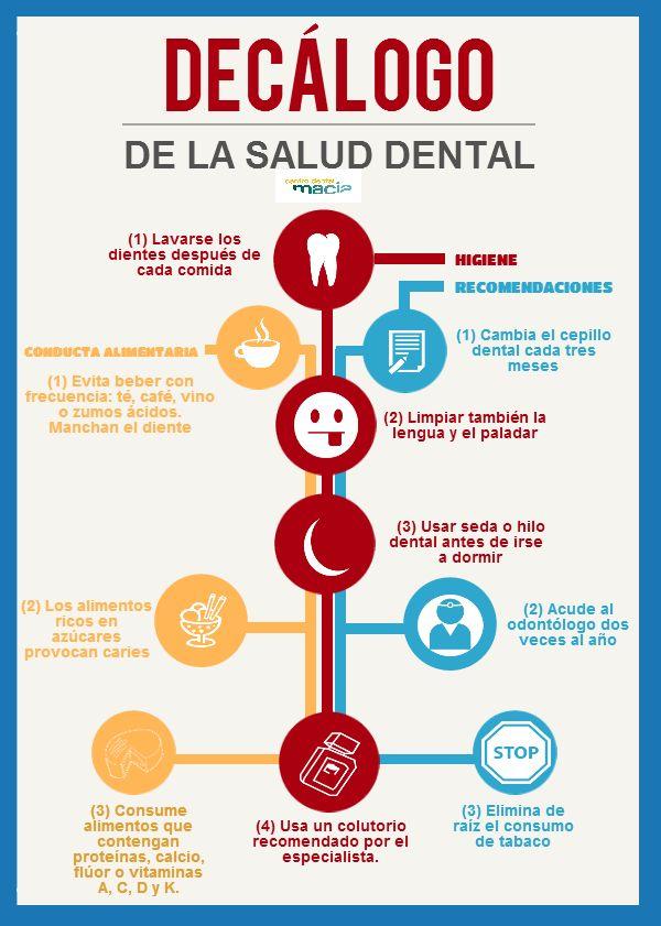 #Infografia: Decálogo de la salud #dental