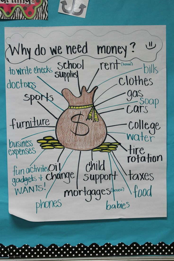 Anchor Chart: Why do we need money? #math