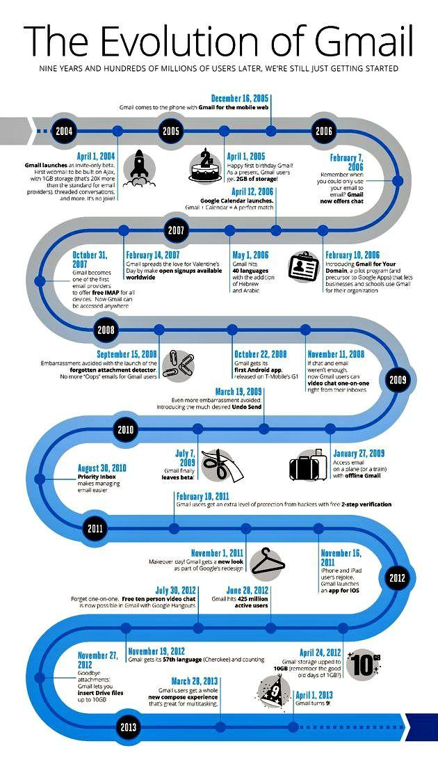 Carretera Gris-Azul
