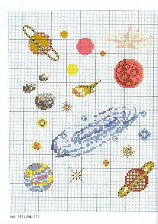 Planets solar system cross stitch