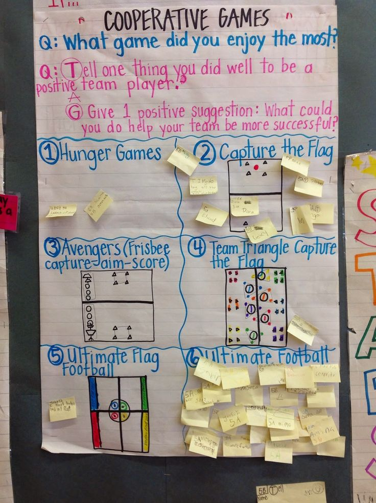 Cooperative Games:  What game did you enjoy the most (post-it or bingo dabber)? T.A.G. Exit Card  T=Tell one thing you did well to be a team player? Ask: As a question about how to play a game (select from 1-6).  G=Give 1 positive suggestion: What could you do to help your team be more successful?