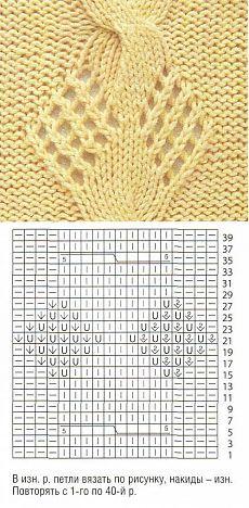 Вязание: ажур с косами