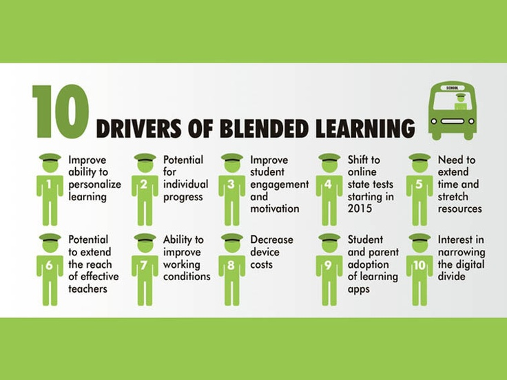 blened learning This course is designed to train participants on designing and leading effective professional development at school sites using blended learning approaches it.