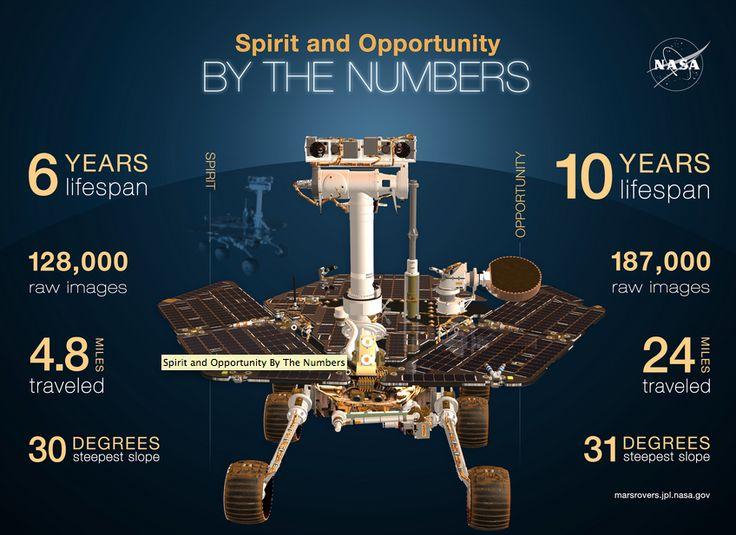 nasa mars exploration program - photo #9
