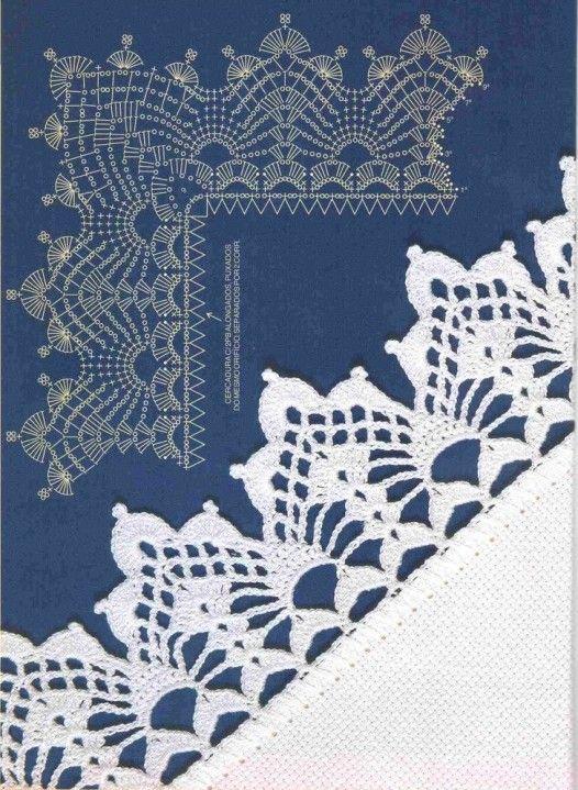 Crocheted edge...GREAT corner diagram