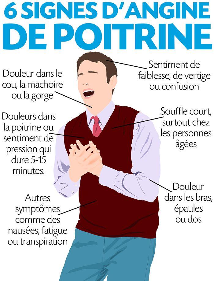 {SANTÉ} Les angines de poitrine touchent plus de 2 millions de personnes en France. Voici les symptômes et les explications avec un graphique simple et clair! #sante   #coeur