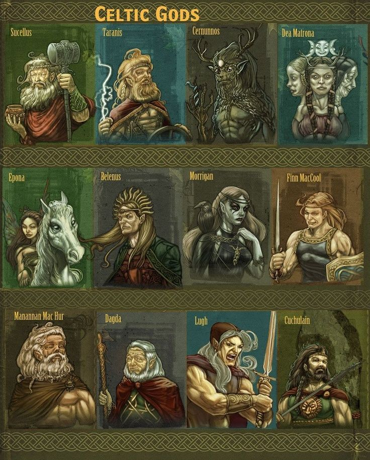 "Celtic gods | The Olde Country"" -- A couple I see are not gods but stronger than normal for man. Finn and Cuchulain. Gaulish Irish Celtic examples: Epona, Taranis). All may be described as ""Celtic."""