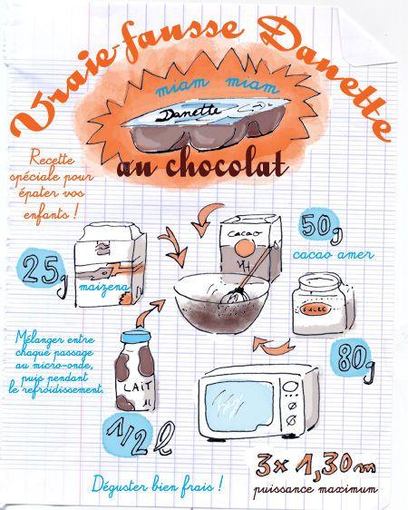 Testée, retestée, reretestée... Une tuerie !!! :-) Tambouille» Vraie-Fausse Danette au chocolat