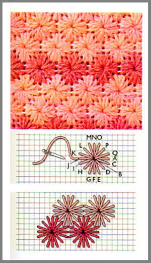 Flower Needlepoint Stitch