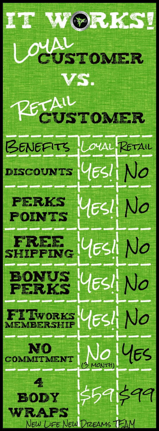It Works Loyal Customer vs. It Works Retail Customer! You get up to 45% OFF on every order for LIFE and 10% back in PERKS points on each order as an ItWorks loyal customer. Start getting all these benefits and more! angelwraps820.myitworks.com