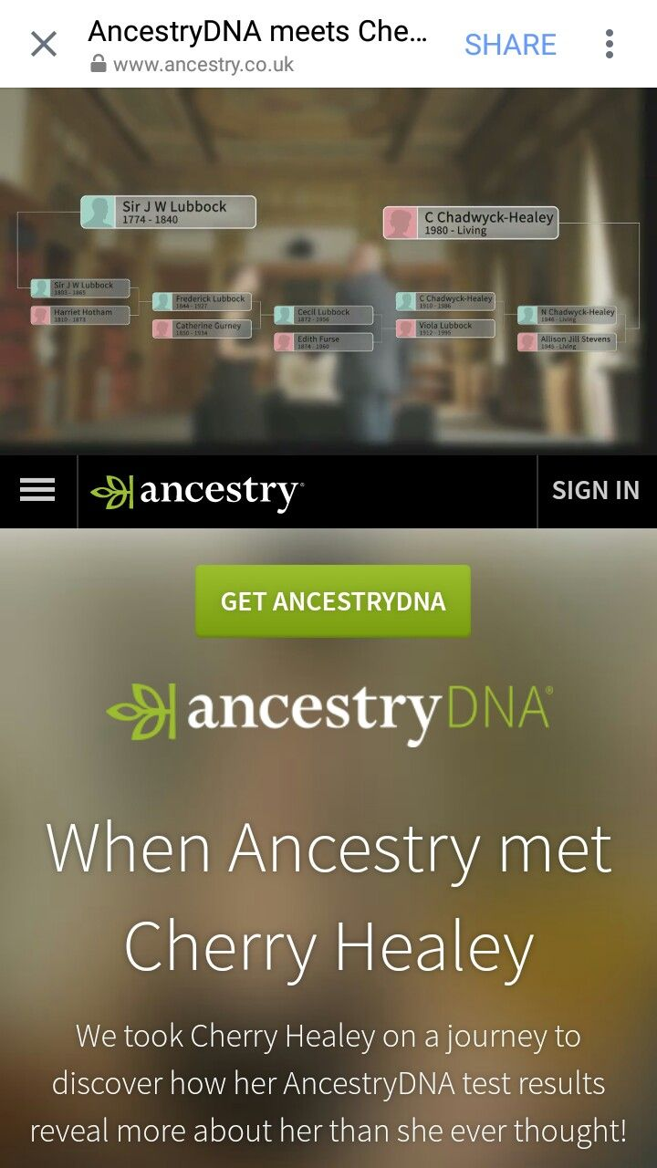 Cherry Healey Ancestry DNA Results