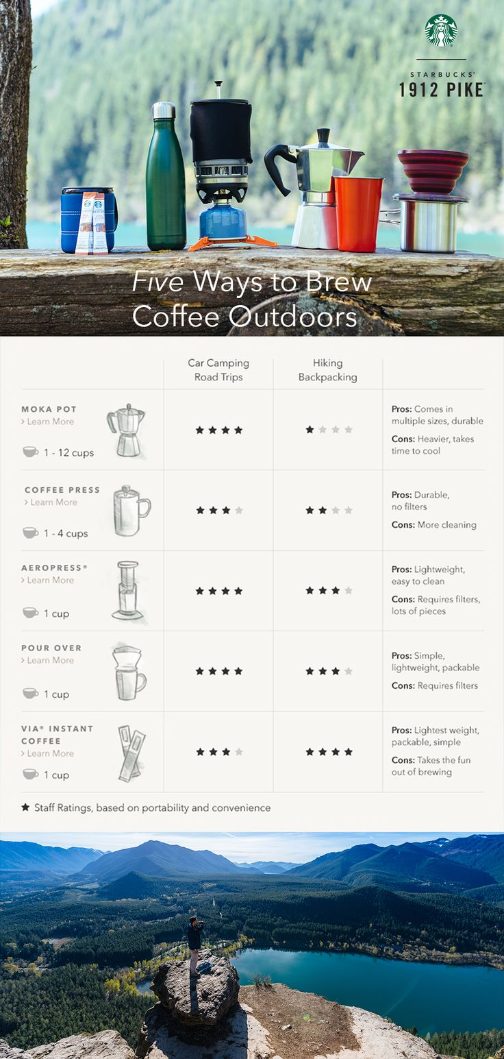 Five ways to brew coffee outdoors: We ranked the moka pot, coffee press, AeroPress, pour over and Starbucks VIA Instant Coffee based on portability and convenience. Find the perfect brewing method for your next hike or camping trip.