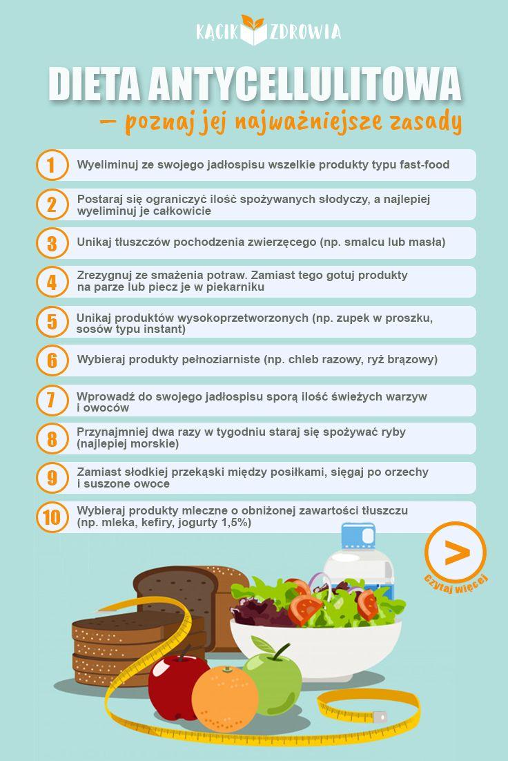 cellulit diéta)