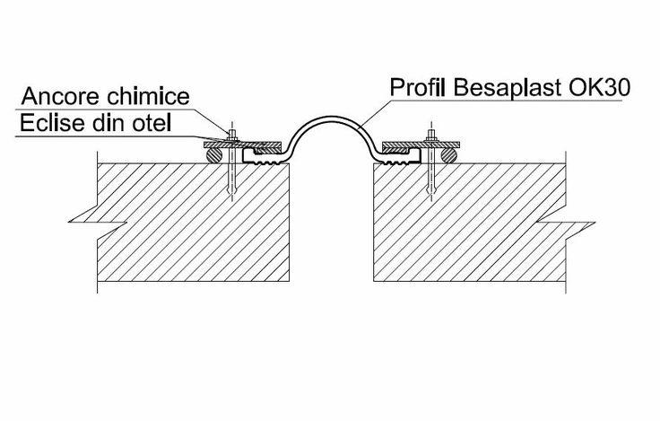 Se cere hidroizolarea rostului seismic dintre doua cladiri - https://www.hidroplasto.ro/hidroizolare-rost-seismic.html