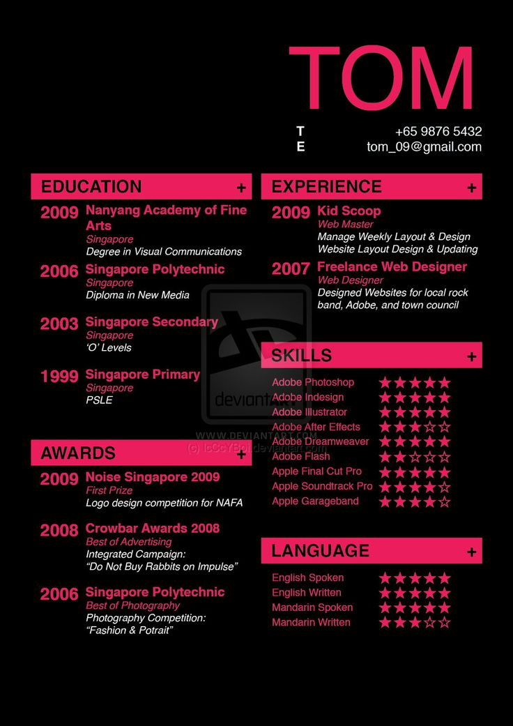 Graphic Design Resume Template | Resume Templates And Resume Builder