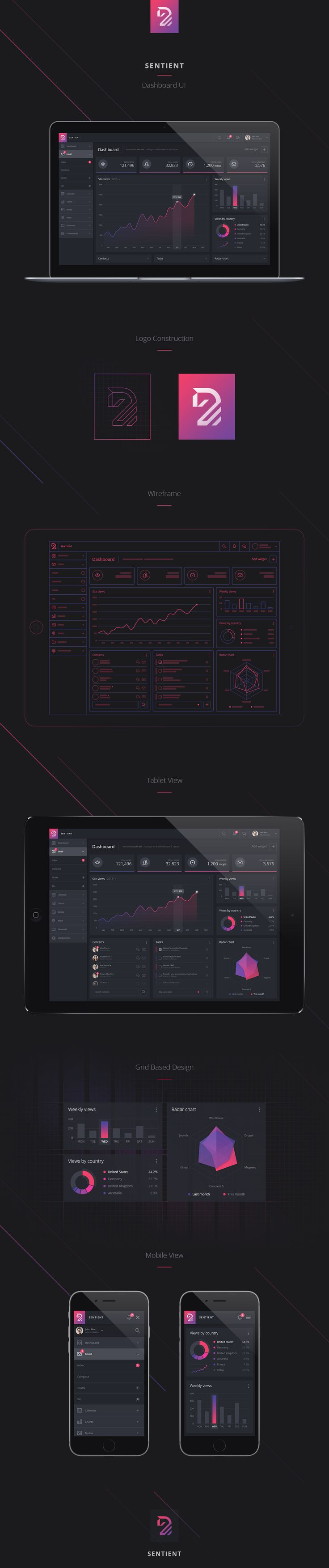 Sentient - Dashboard UI on Behance