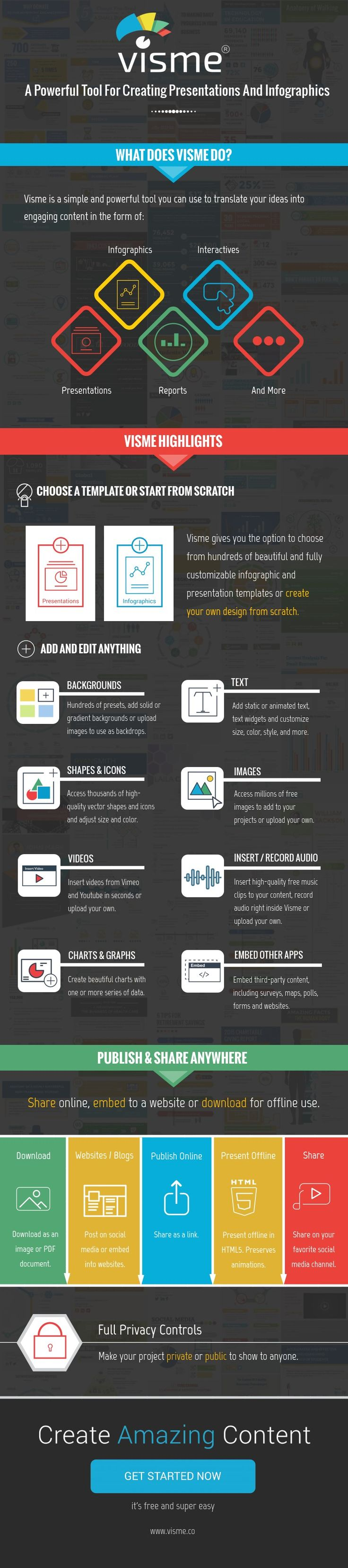 Best 25+ Infographic tools ideas on Pinterest | Data visualization ...