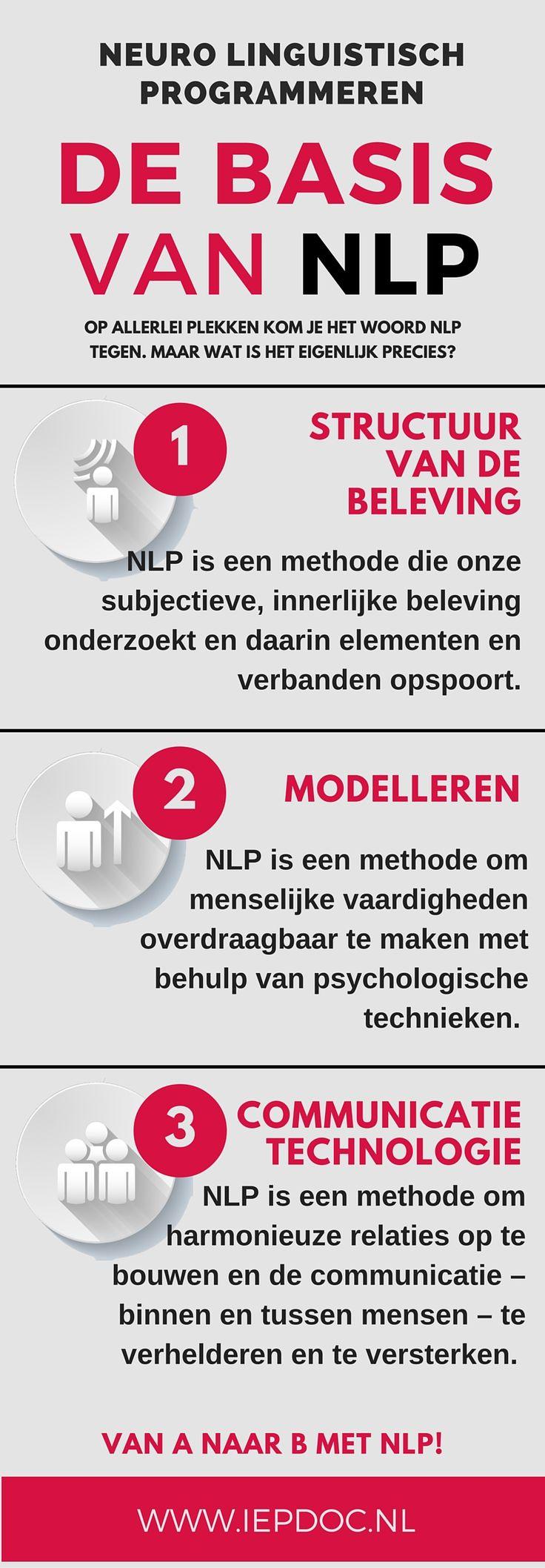 NLP, Neuro Linguistisch Programmeren, wat is het? Wat is de basis van NLP? Wat voor NLP-infographic zou jij graag willen zien?