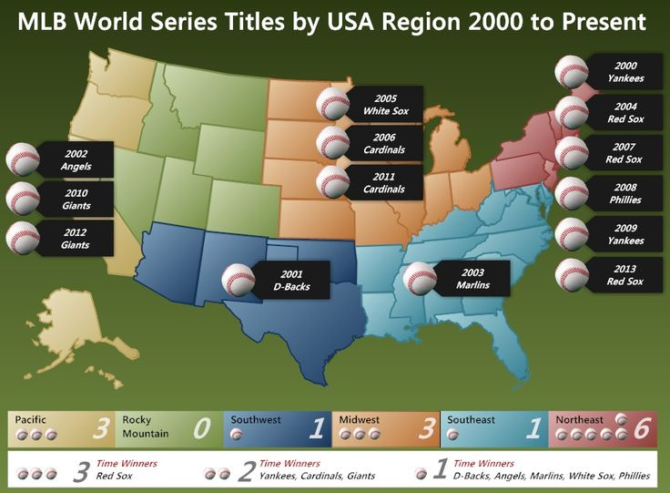 MLB World Series Titles by USA Region 2000 to Present Infographic