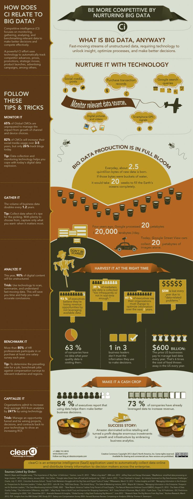 Be More Competitive By Nurturing Big Data #infographic #BigData #Business