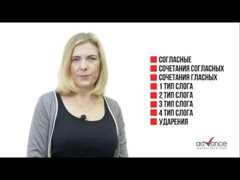 Как правильно читать на Английском! - YouTube