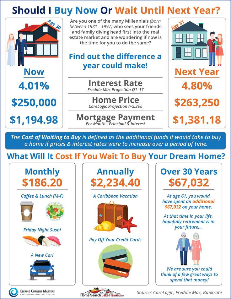 Lake Havasu real estate - Should You Buy Now or Wait Until Next Year? » http://www.homesearchlakehavasu.com/blog/should-you-buy-now-or-wait-until-next-year/
